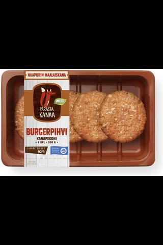 Naapurin Maalaiskanan burgerpihvi kanapekoni...