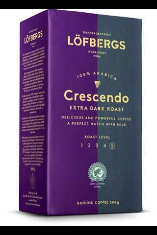 Löfbergs Lila Crescendo 500g suodatinjauhatus erittäin tumma paahto kahvi