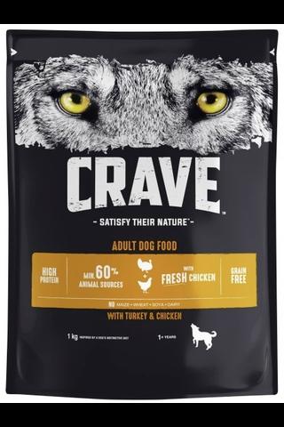 Crave Kalkkunaa & Kanaa koiranruoka...