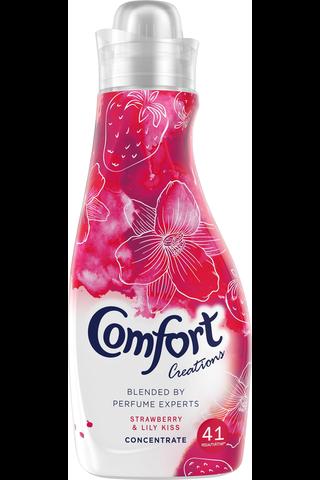Comfort Huuhteluaine Creations Strawberry...